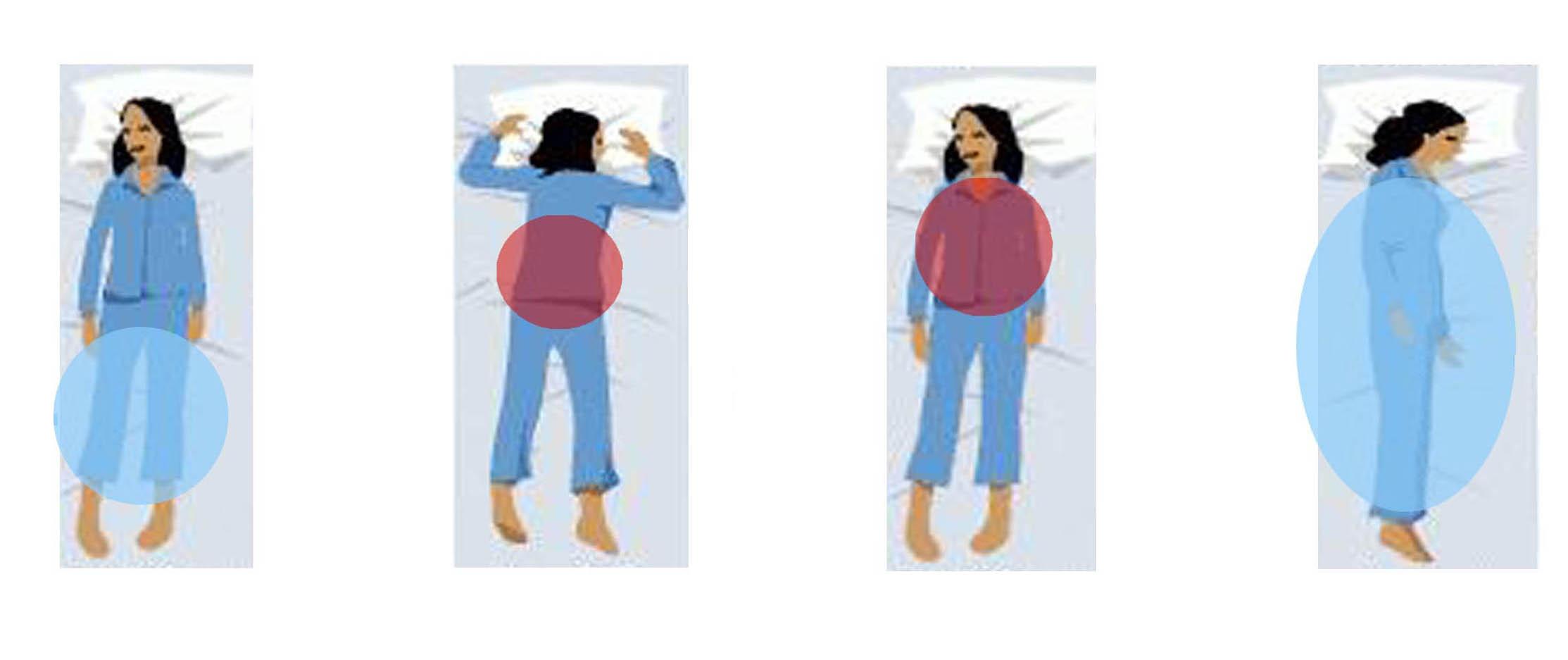 temperatures et positions de sommeil. Black Bedroom Furniture Sets. Home Design Ideas