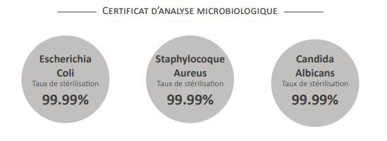 certificat-analyse-microbiologique-sterilisateur-uv-compact
